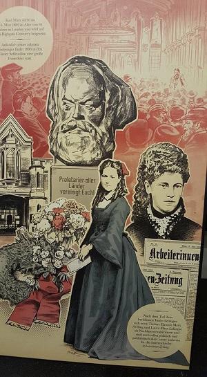Das Erbe des Karl Marx